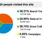 Google Analytics and the four kinds of traffic your web site receives